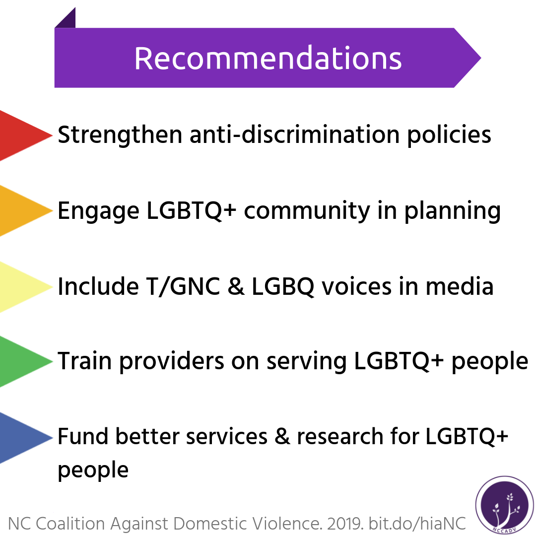 HIA recommendations infographic